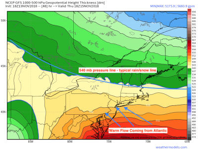 GFS Pressure Lev undefined undefined 48